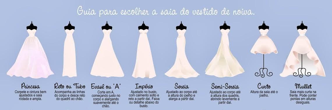 estilos de vestidos de casamento